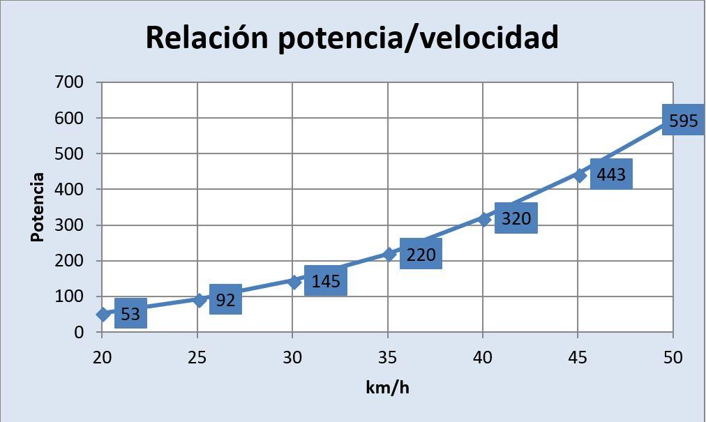 Aerodinámica - Ciclismo y Rendimiento