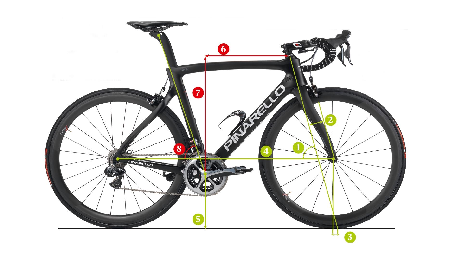 Biomecánica - Ciclismo y Rendimiento
